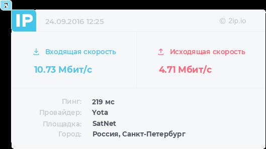 http://2ip.ru/speedbar/hN3G4S5bjED4nXUr9_eA56d0S-ZCKs1mpeQPvLuSQYvy-AXUlYt7xGaMUg~~.png