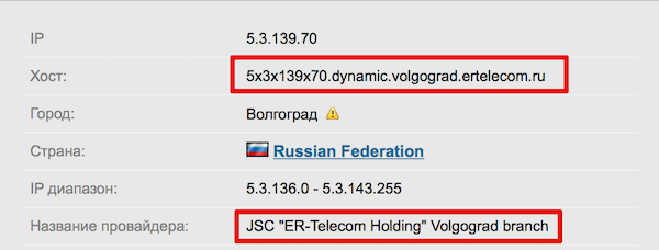 индекс цитирования, оптимизация сайта